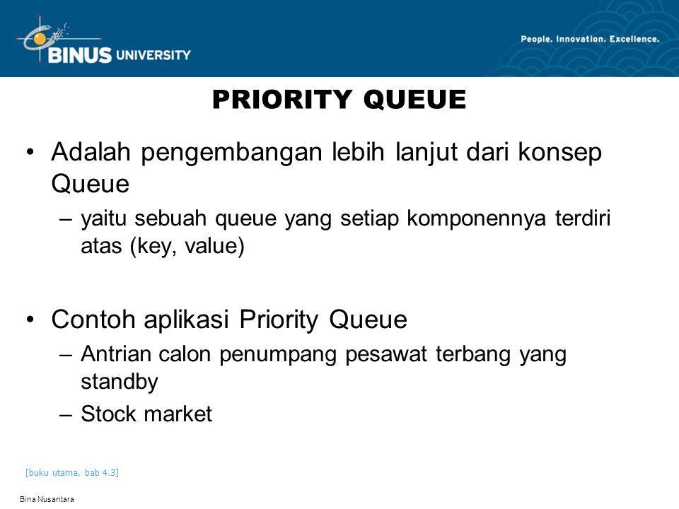 Bina Nusantara PRIORITY QUEUE Adalah pengembangan lebih lanjut dari konsep Queue –yaitu sebuah queue yang setiap komponennya terdiri atas (key, value)