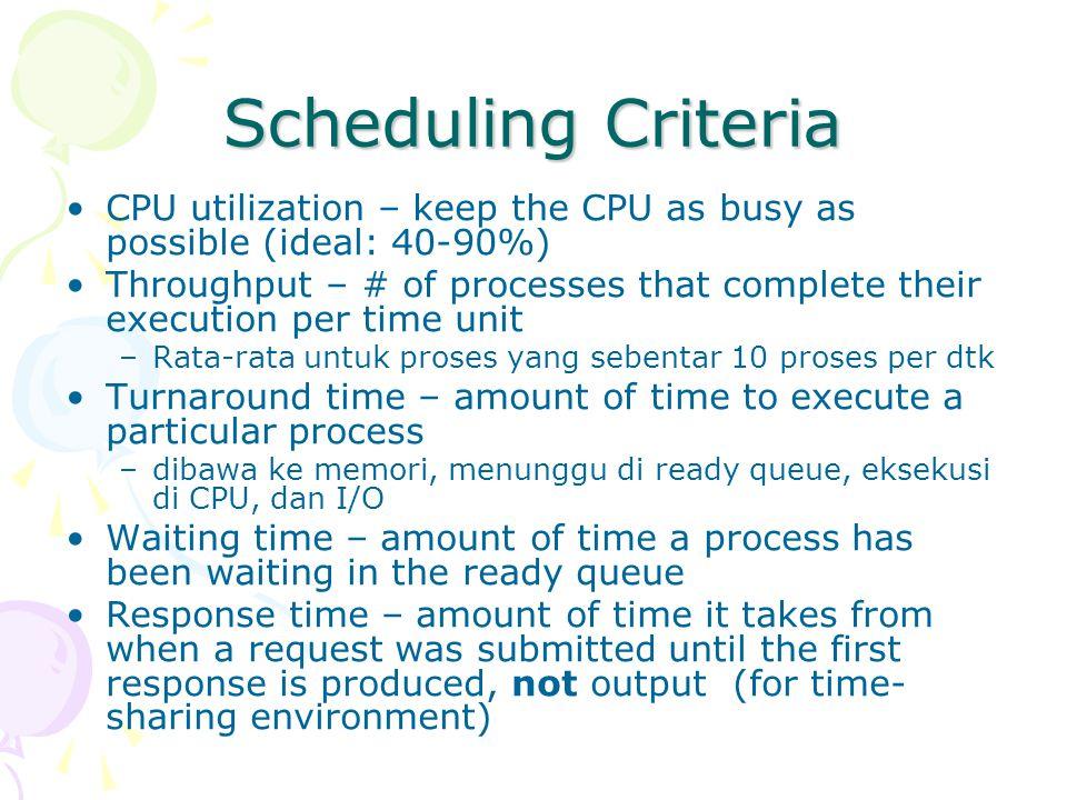 Optimization Criteria Max CPU utilization Max throughput Min turnaround time Min waiting time Min response time