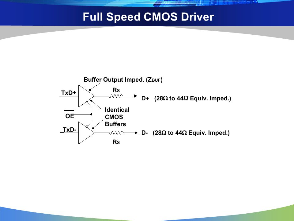 Full Speed CMOS Driver
