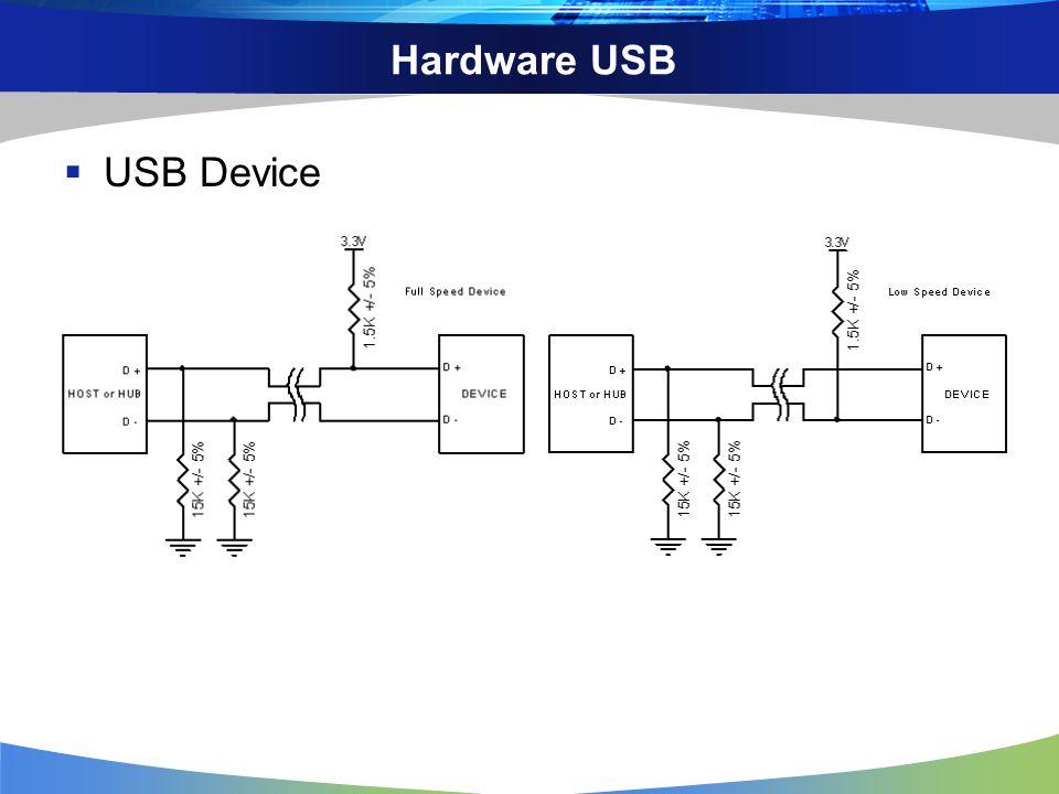 Kelebihan Kekurangan USB Kecepatan yang lebih tinggi Tidak seperti serial port dan paralel port dimana data ditransfer bit per bit, data dalam USB dipotong-potong dalam paket-paket dengan ukuran 64 byte.