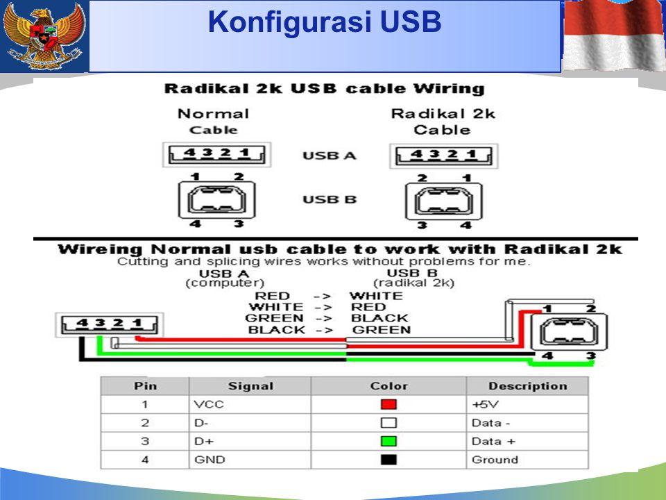 Konfigurasi USB