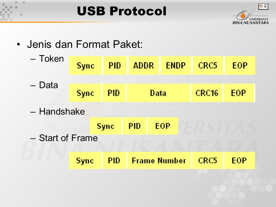 USB Protocol Jenis dan Format Paket: –Token –Data –Handshake –Start of Frame