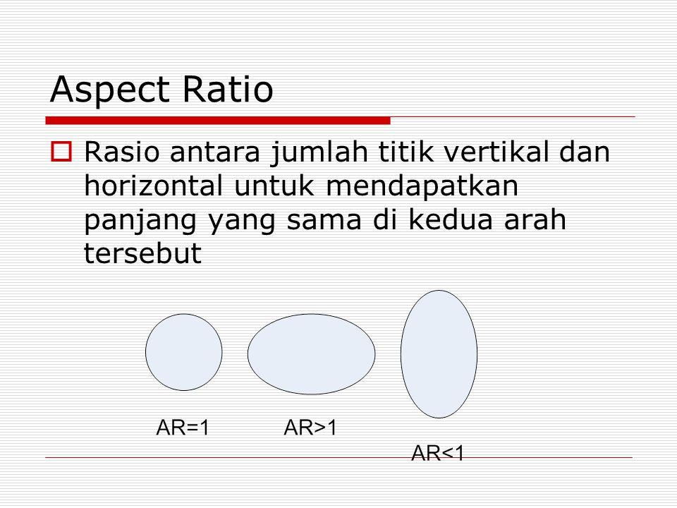 Aspect Ratio  Rasio antara jumlah titik vertikal dan horizontal untuk mendapatkan panjang yang sama di kedua arah tersebut