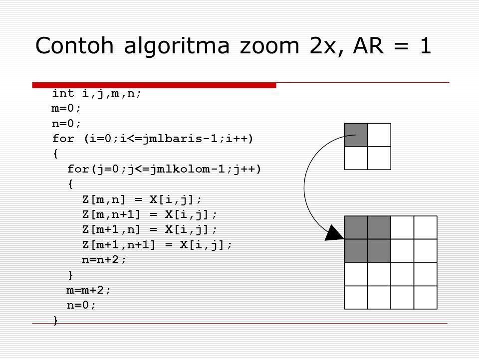 Contoh algoritma zoom 2x, AR = 1 int i,j,m,n; m=0; n=0; for (i=0;i<=jmlbaris-1;i++) { for(j=0;j<=jmlkolom-1;j++) { Z[m,n] = X[i,j]; Z[m,n+1] = X[i,j];