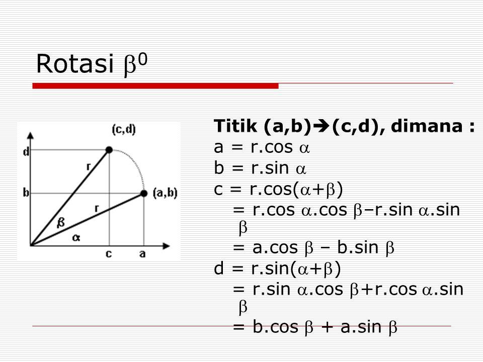 Rotasi  0 Titik (a,b)  (c,d), dimana : a = r.cos  b = r.sin  c = r.cos(+) = r.cos .cos –r.sin .sin  = a.cos  – b.sin  d = r.sin(+) = r.s