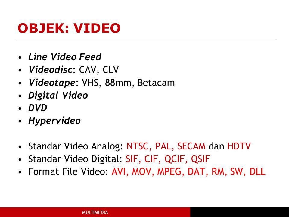 MULTIMEDIA OBJEK: VIDEO Line Video Feed Videodisc: CAV, CLV Videotape: VHS, 88mm, Betacam Digital Video DVD Hypervideo Standar Video Analog: NTSC, PAL, SECAM dan HDTV Standar Video Digital: SIF, CIF, QCIF, QSIF Format File Video: AVI, MOV, MPEG, DAT, RM, SW, DLL