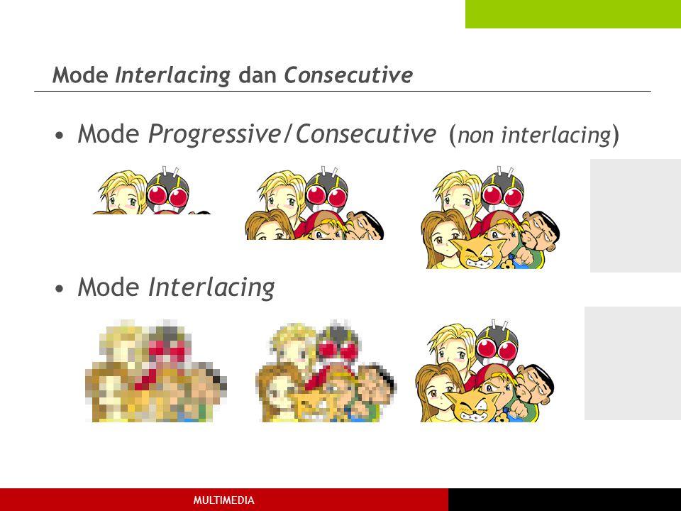 MULTIMEDIA Mode Interlacing dan Consecutive Mode Progressive/Consecutive ( non interlacing ) Mode Interlacing