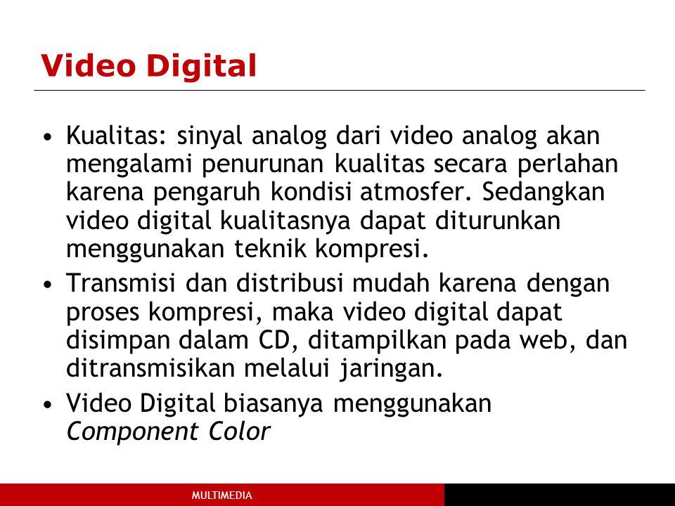 MULTIMEDIA Video Digital Kualitas: sinyal analog dari video analog akan mengalami penurunan kualitas secara perlahan karena pengaruh kondisi atmosfer.