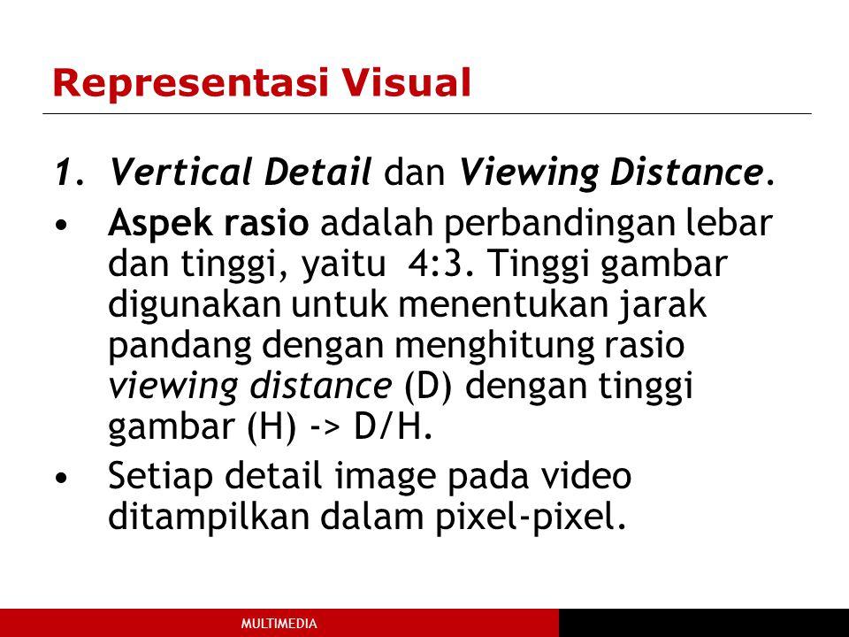 MULTIMEDIA Representasi Visual 1.Vertical Detail dan Viewing Distance.