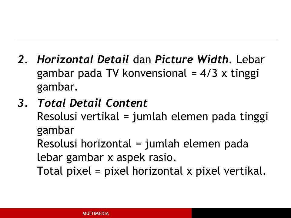 MULTIMEDIA 2.Horizontal Detail dan Picture Width.