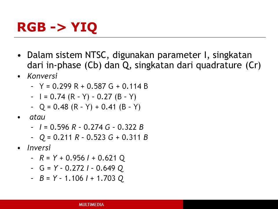 MULTIMEDIA RGB -> YIQ Dalam sistem NTSC, digunakan parameter I, singkatan dari in-phase (Cb) dan Q, singkatan dari quadrature (Cr) Konversi –Y = 0.299 R + 0.587 G + 0.114 B –I = 0.74 (R – Y) – 0.27 (B – Y) –Q = 0.48 (R – Y) + 0.41 (B – Y) atau –I = 0.596 R – 0.274 G – 0.322 B –Q = 0.211 R – 0.523 G + 0.311 B Inversi –R = Y + 0.956 I + 0.621 Q –G = Y – 0.272 I – 0.649 Q –B = Y – 1.106 I + 1.703 Q