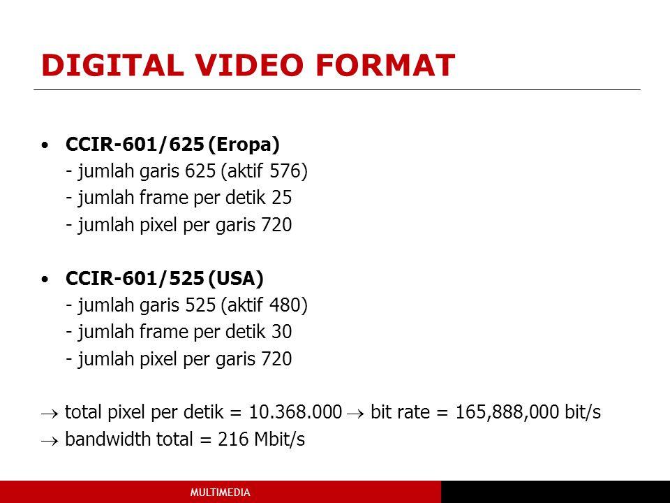 MULTIMEDIA CCIR-601/625 (Eropa) - jumlah garis 625 (aktif 576) - jumlah frame per detik 25 - jumlah pixel per garis 720 CCIR-601/525 (USA) - jumlah garis 525 (aktif 480) - jumlah frame per detik 30 - jumlah pixel per garis 720  total pixel per detik = 10.368.000  bit rate = 165,888,000 bit/s  bandwidth total = 216 Mbit/s DIGITAL VIDEO FORMAT