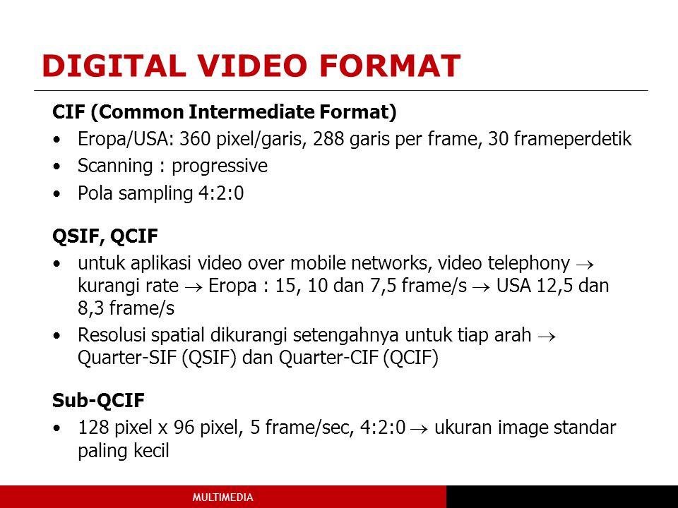 MULTIMEDIA CIF (Common Intermediate Format) Eropa/USA: 360 pixel/garis, 288 garis per frame, 30 frameperdetik Scanning : progressive Pola sampling 4:2:0 QSIF, QCIF untuk aplikasi video over mobile networks, video telephony  kurangi rate  Eropa : 15, 10 dan 7,5 frame/s  USA 12,5 dan 8,3 frame/s Resolusi spatial dikurangi setengahnya untuk tiap arah  Quarter-SIF (QSIF) dan Quarter-CIF (QCIF) Sub-QCIF 128 pixel x 96 pixel, 5 frame/sec, 4:2:0  ukuran image standar paling kecil DIGITAL VIDEO FORMAT
