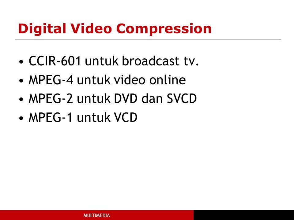 Digital Video Compression CCIR-601 untuk broadcast tv.