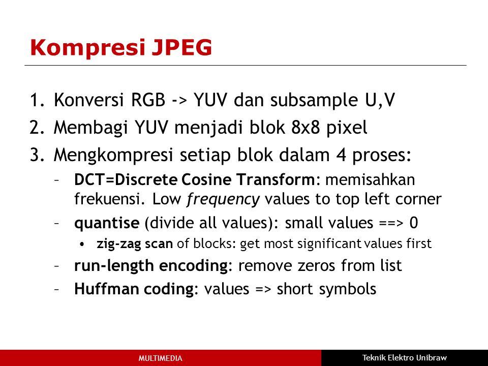 MULTIMEDIA Teknik Elektro Unibraw Kompresi JPEG 1.Konversi RGB -> YUV dan subsample U,V 2.Membagi YUV menjadi blok 8x8 pixel 3.Mengkompresi setiap blok dalam 4 proses: –DCT=Discrete Cosine Transform: memisahkan frekuensi.