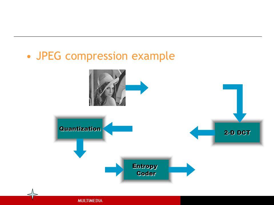 MULTIMEDIA The JPEG Compression JPEG compression example Entropy Coder 2-D DCT Quantization
