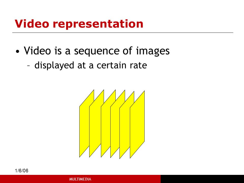 MULTIMEDIA 1/6/06 9 Video representation Video is a sequence of images –displayed at a certain rate