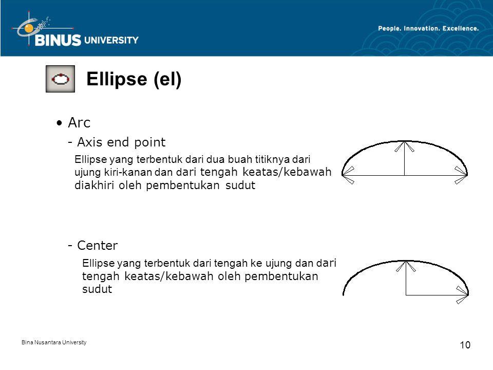 Bina Nusantara University 10 Ellipse (el) Arc - Axis end point - Center Ellipse yang terbentuk dari dua buah titiknya dari ujung kiri-kanan dan d ari tengah keatas/kebawah diakhiri oleh pembentukan sudut Ellipse yang terbentuk dari tengah ke ujung dan d ari tengah keatas/kebawah oleh pembentukan sudut
