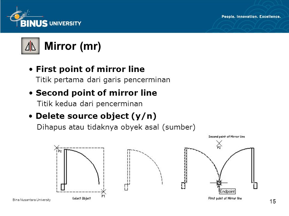 Bina Nusantara University 15 Mirror (mr) First point of mirror line Titik pertama dari garis pencerminan Second point of mirror line Titik kedua dari