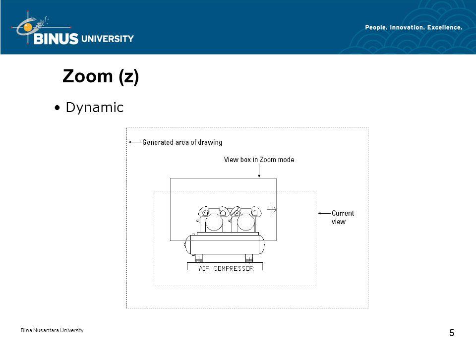 Bina Nusantara University 5 Zoom (z) Dynamic