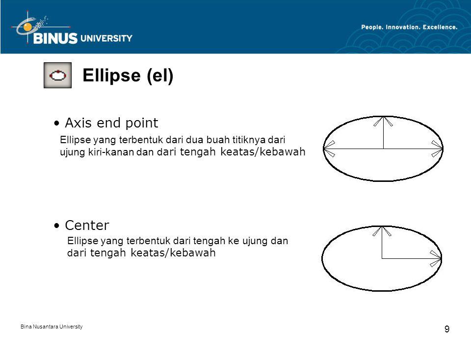 Bina Nusantara University 9 Ellipse (el) Axis end point Center Ellipse yang terbentuk dari dua buah titiknya dari ujung kiri-kanan dan d ari tengah keatas/kebawah Ellipse yang terbentuk dari tengah ke ujung dan d ari tengah keatas/kebawah