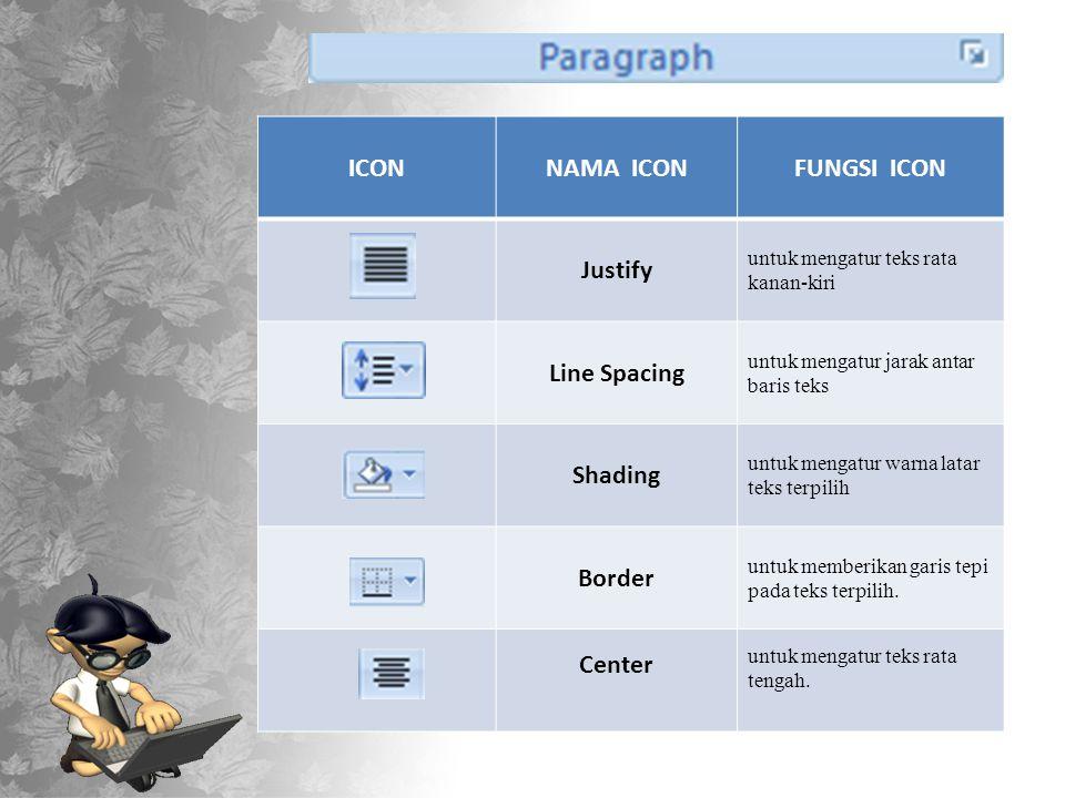 ICONNAMA ICONFUNGSI ICON Justify untuk mengatur teks rata kanan-kiri Line Spacing untuk mengatur jarak antar baris teks Shading untuk mengatur warna latar teks terpilih Border untuk memberikan garis tepi pada teks terpilih.