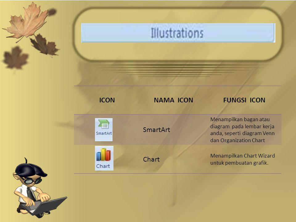 ICONNAMA ICONFUNGSI ICON SmartArt Menampilkan bagan atau diagram pada lembar kerja anda, seperti diagram Venn dan Organization Chart Chart Menampilkan Chart Wizard untuk pembuatan grafik.