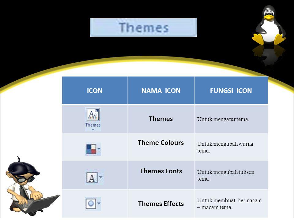 ICONNAMA ICONFUNGSI ICON Themes Untuk mengatur tema.