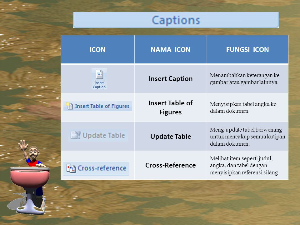 ICONNAMA ICONFUNGSI ICON Insert Caption Menambahkan keterangan ke gambar atau gambar lainnya Insert Table of Figures Menyisipkan tabel angka ke dalam dokumen Update Table Meng-update tabel berwenang untuk mencakup semua kutipan dalam dokumen.
