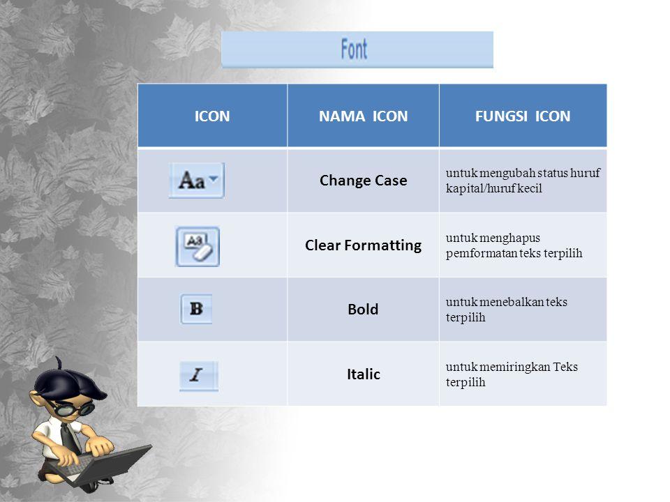 ICONNAMA ICONFUNGSI ICON Change Case untuk mengubah status huruf kapital/huruf kecil Clear Formatting untuk menghapus pemformatan teks terpilih Bold untuk menebalkan teks terpilih Italic untuk memiringkan Teks terpilih