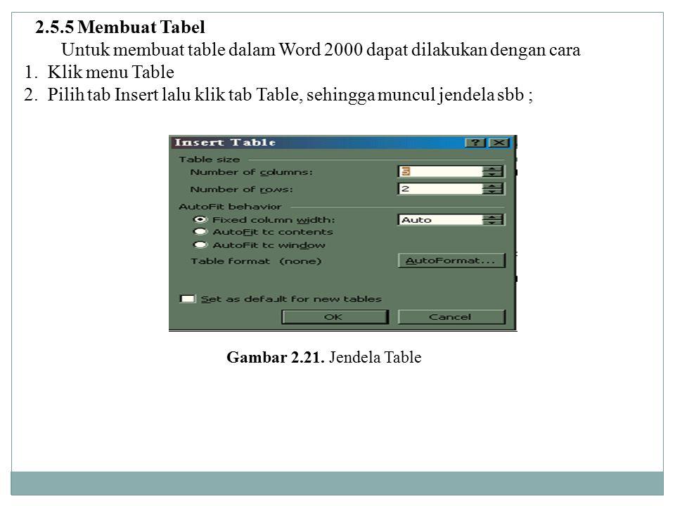 2.5.5 Membuat Tabel Untuk membuat table dalam Word 2000 dapat dilakukan dengan cara 1. Klik menu Table 2. Pilih tab Insert lalu klik tab Table, sehing