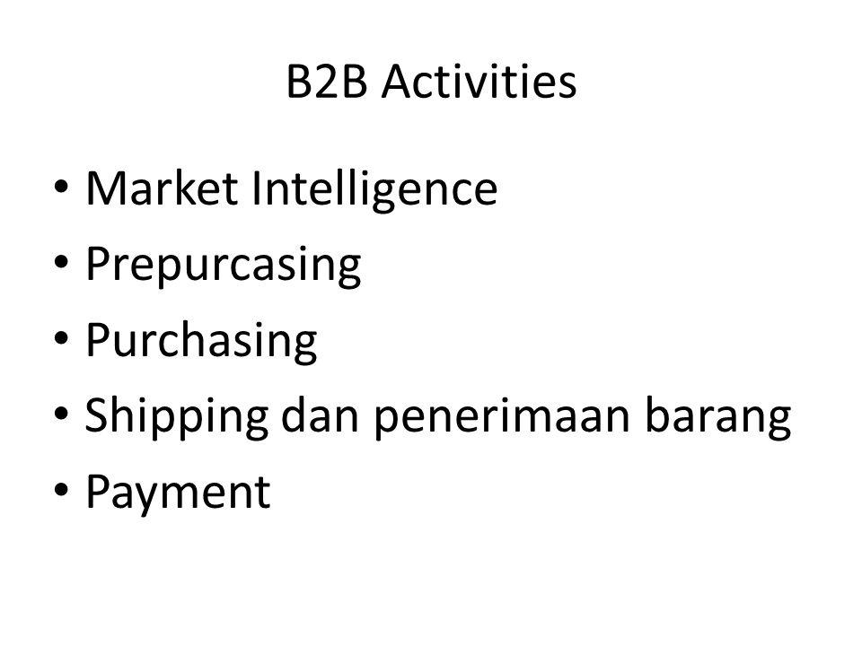 B2B Activities Market Intelligence Prepurcasing Purchasing Shipping dan penerimaan barang Payment