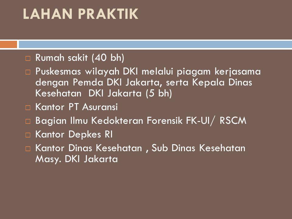 LAHAN PRAKTIK  Rumah sakit (40 bh)  Puskesmas wilayah DKI melalui piagam kerjasama dengan Pemda DKI Jakarta, serta Kepala Dinas Kesehatan DKI Jakart