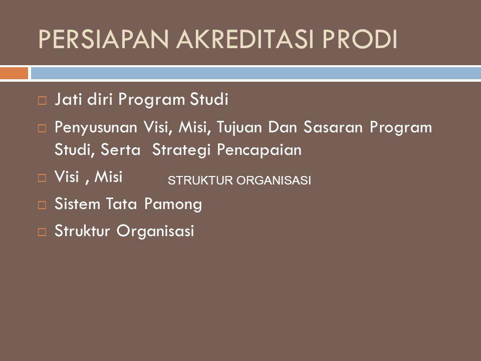 PERSIAPAN AKREDITASI PRODI  Jati diri Program Studi  Penyusunan Visi, Misi, Tujuan Dan Sasaran Program Studi, Serta Strategi Pencapaian  Visi, Misi