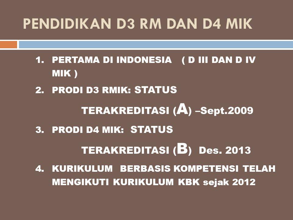 PENDIDIKAN D3 RM DAN D4 MIK 1.PERTAMA DI INDONESIA ( D III DAN D IV MIK ) 2.PRODI D3 RMIK: STATUS TERAKREDITASI ( A ) –Sept.2009 3.PRODI D4 MIK: STATU
