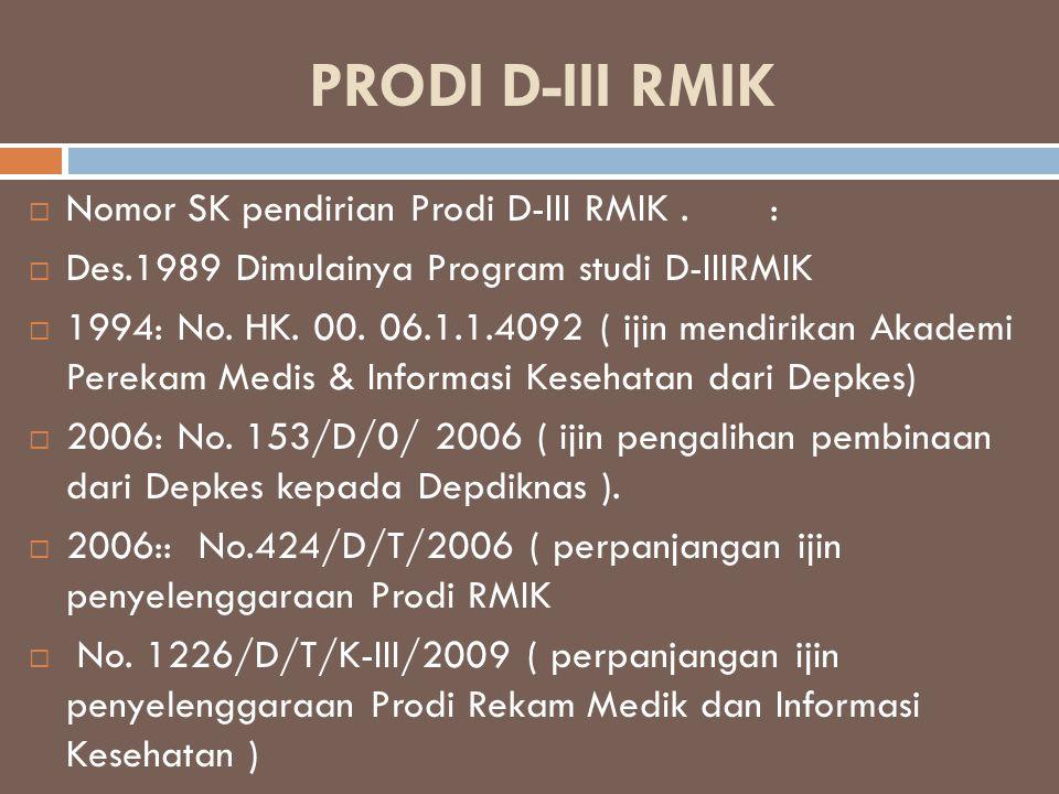 PRODI D-III RMIK  Nomor SK pendirian Prodi D-III RMIK.:  Des.1989 Dimulainya Program studi D-IIIRMIK  1994: No. HK. 00. 06.1.1.4092 ( ijin mendirik