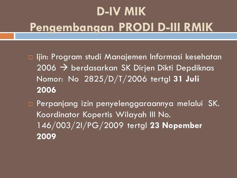 D-IV MIK Pengembangan PRODI D-III RMIK  Ijin: Program studi Manajemen Informasi kesehatan 2006  berdasarkan SK Dirjen Dikti Depdiknas Nomor: No 2825