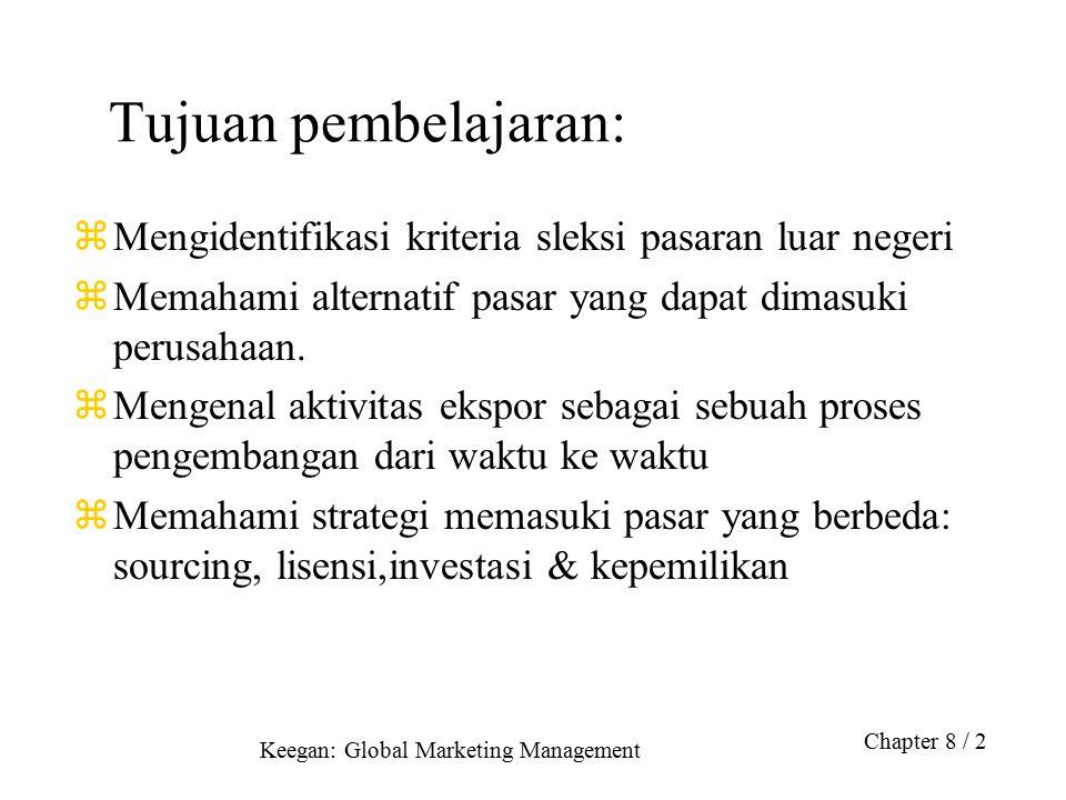 Keegan: Global Marketing Management Chapter 8 / 2 Tujuan pembelajaran: zMengidentifikasi kriteria sleksi pasaran luar negeri zMemahami alternatif pasa