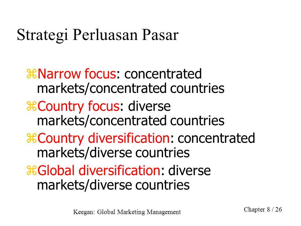 Keegan: Global Marketing Management Chapter 8 / 26 Strategi Perluasan Pasar zNarrow focus: concentrated markets/concentrated countries zCountry focus: