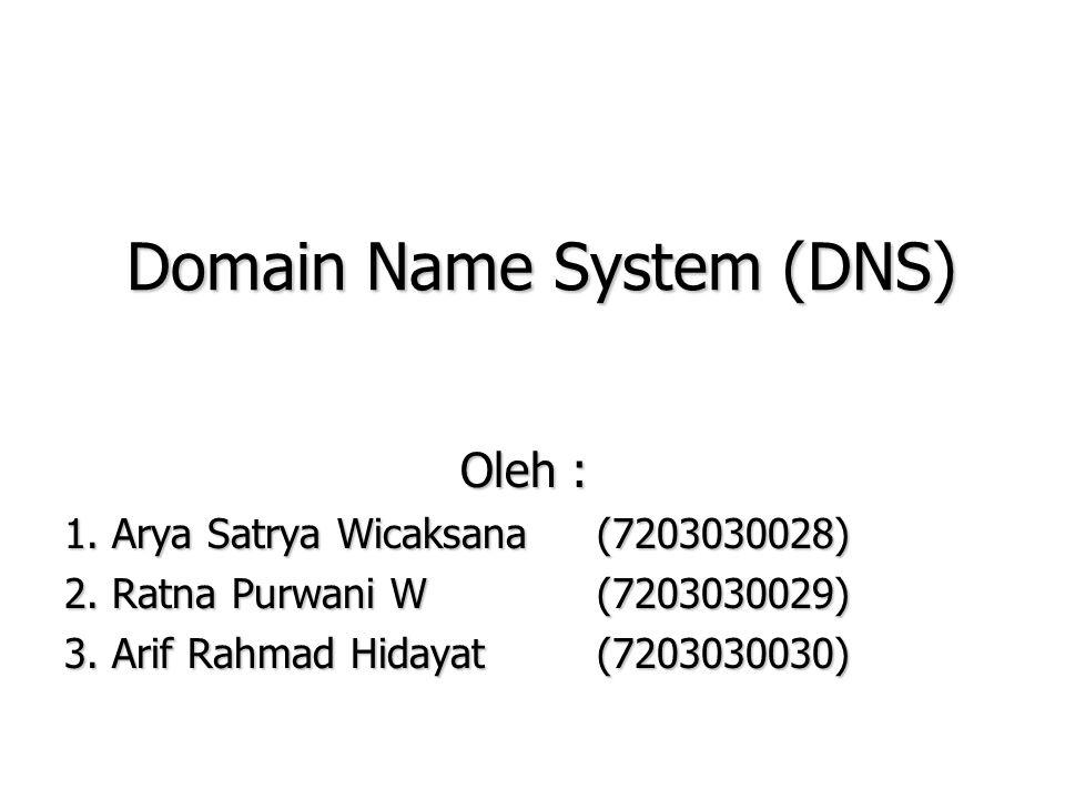 Domain Name System (DNS) Oleh : 1. Arya Satrya Wicaksana(7203030028) 2. Ratna Purwani W(7203030029) 3. Arif Rahmad Hidayat(7203030030)