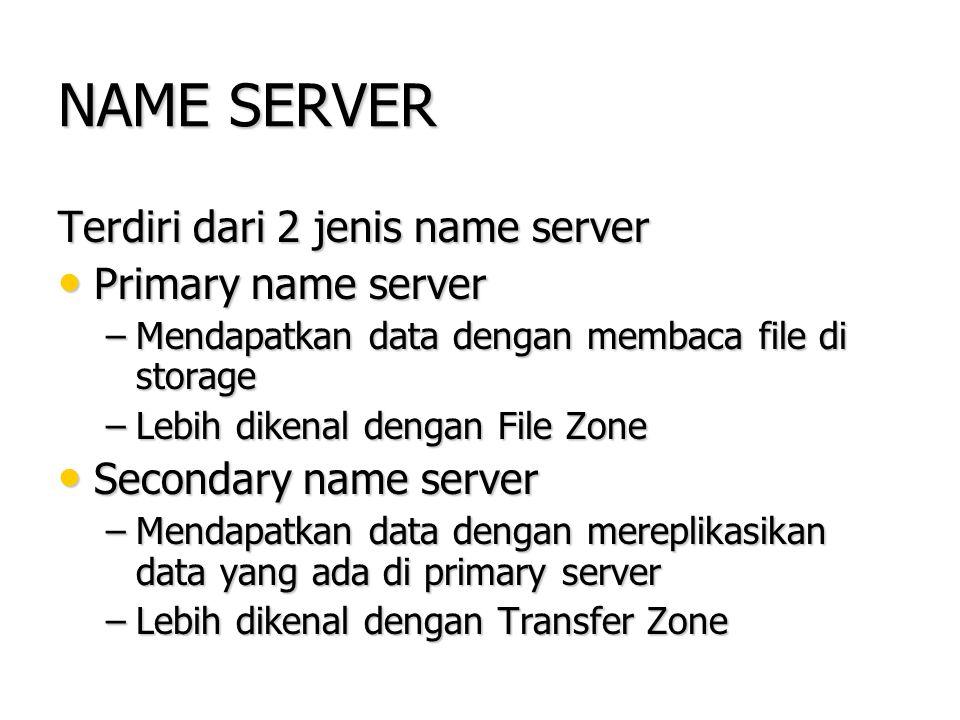 NAME SERVER Terdiri dari 2 jenis name server Primary name server Primary name server –Mendapatkan data dengan membaca file di storage –Lebih dikenal d