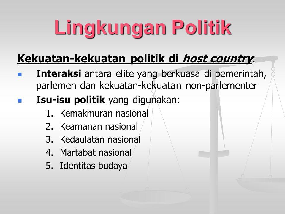 Kekuatan-kekuatan politik di host country: Interaksi antara elite yang berkuasa di pemerintah, parlemen dan kekuatan-kekuatan non-parlementer Interaks