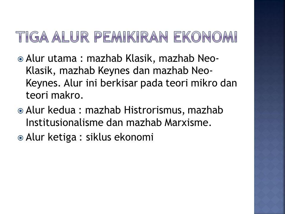  Alur utama : mazhab Klasik, mazhab Neo- Klasik, mazhab Keynes dan mazhab Neo- Keynes. Alur ini berkisar pada teori mikro dan teori makro.  Alur ked