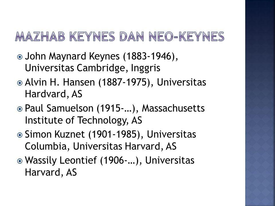  John Maynard Keynes (1883-1946), Universitas Cambridge, Inggris  Alvin H. Hansen (1887-1975), Universitas Hardvard, AS  Paul Samuelson (1915-…), M