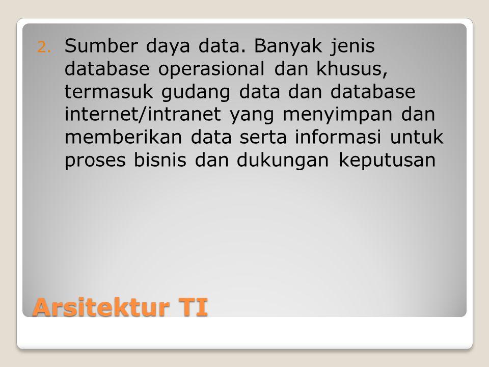Arsitektur TI 2.Sumber daya data.