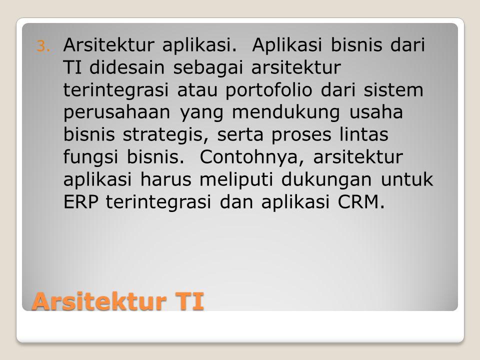 Arsitektur TI 3.Arsitektur aplikasi.