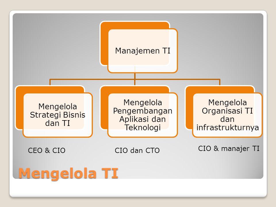 Mengelola TI Manajemen TI Mengelola Strategi Bisnis dan TI Mengelola Pengembangan Aplikasi dan Teknologi Mengelola Organisasi TI dan infrastrukturnya CEO & CIOCIO dan CTO CIO & manajer TI