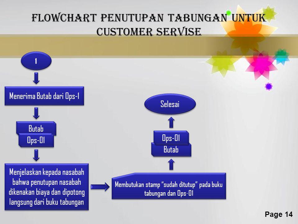 Page 14 Flowchart penutupan tabungan untuk customer servise 1 1 Menerima Butab dari Ops-1 Butab Ops-01 Menjelaskan kepada nasabah bahwa penutupan nasa