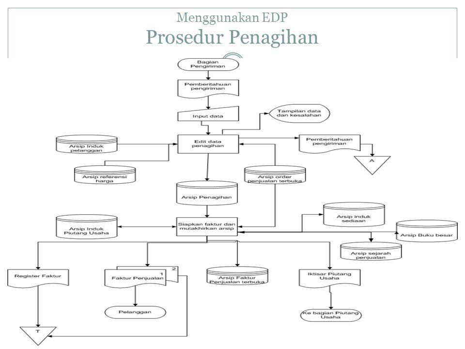 Menggunakan EDP Prosedur Penagihan