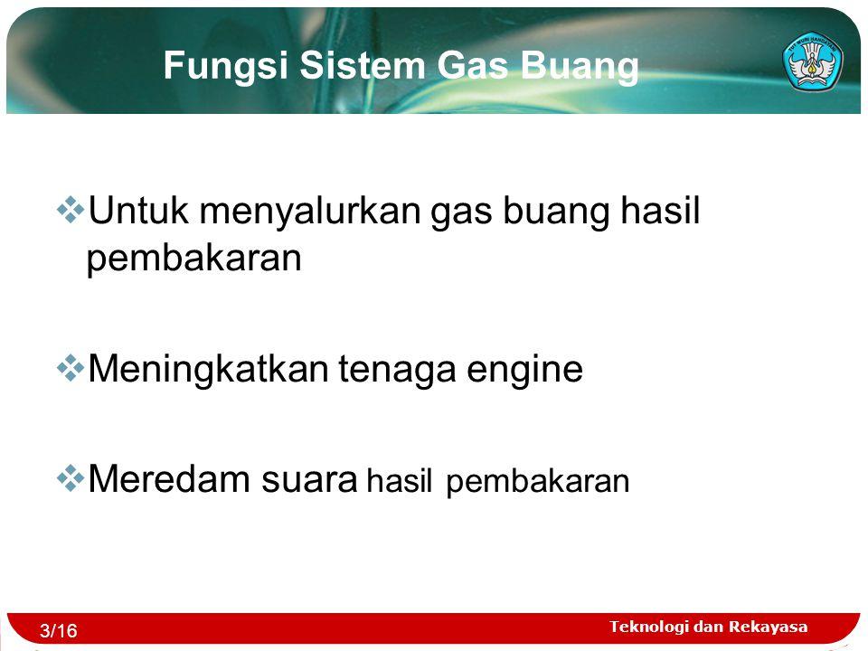Teknologi dan Rekayasa Fungsi Sistem Gas Buang  Untuk menyalurkan gas buang hasil pembakaran  Meningkatkan tenaga engine  Meredam suara hasil pemba
